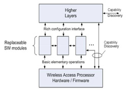 Wireless device modules in FLAVIA